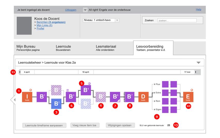 Malmberg - teacher leerroute manager - interaction design