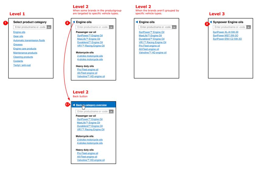 Valvoline - product navigation - interaction design